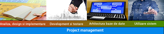 Competente dezvoltare Software